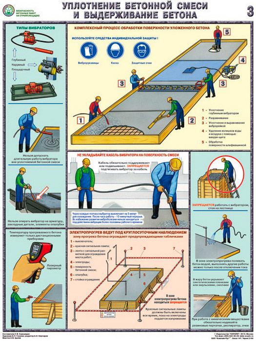 Плакаты бетон фиброармированный бетон
