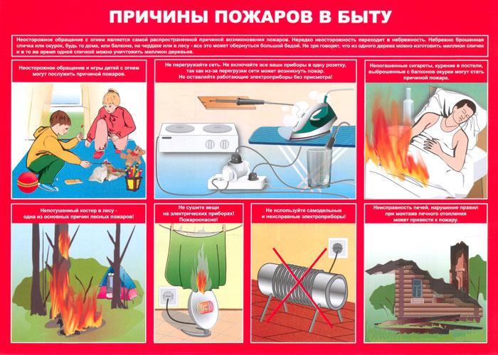 инструкция по пожарной безлпасности общественных зданий
