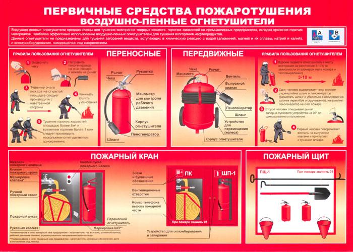 Регистратура красноярской краевой больницы
