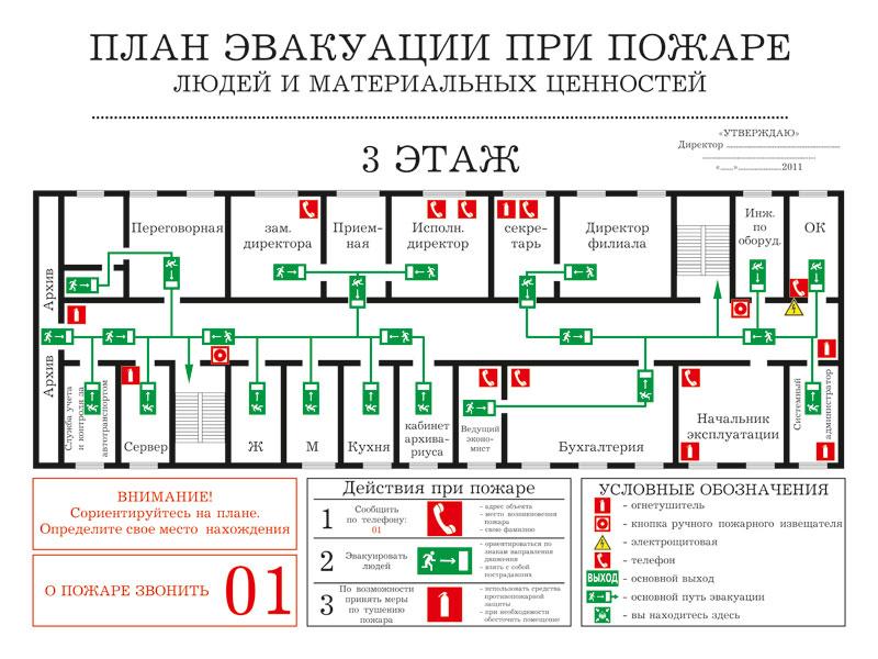 схемы эвакуации людей.